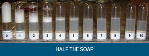 water-hardness-testing-1-10gr Soap Test